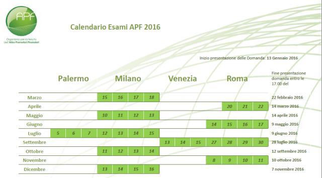 Calendario 2016 esami APF